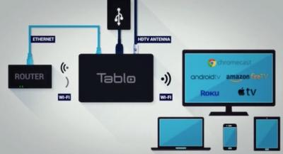 how the tablo dvr works